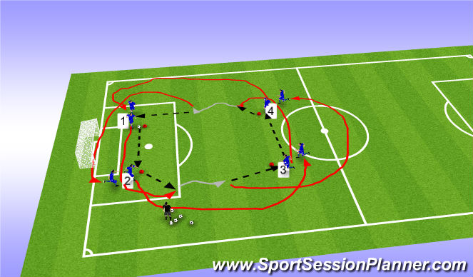 Football/Soccer Session Plan Drill (Colour): Warm up overlapping run