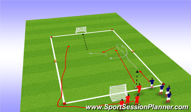 Football/Soccer Session Plan Drill (Colour): 1v2 S&S to score
