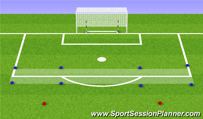 Football/Soccer Session Plan Drill (Colour): Technical Finishing