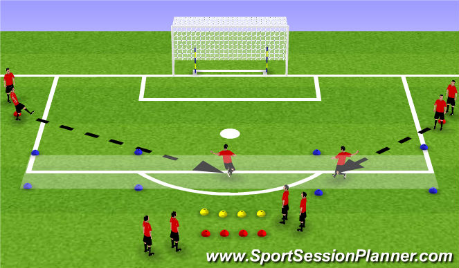 Football/Soccer Session Plan Drill (Colour): 2 Touch Finishing