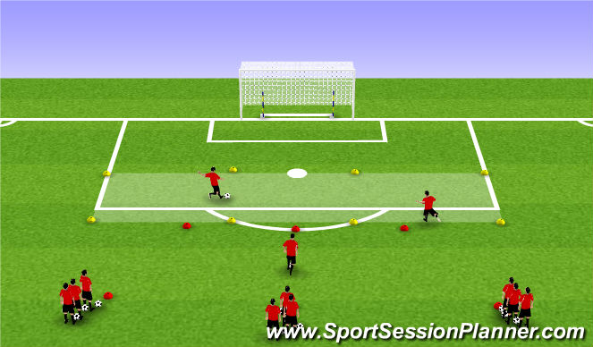 Football/Soccer Session Plan Drill (Colour): Dribbling to Finish