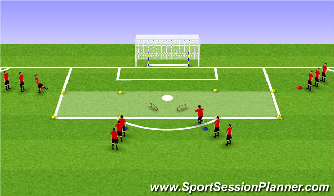 Football/Soccer Session Plan Drill (Colour): Finishing in 2 Touch