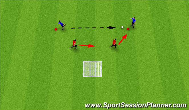 Football/Soccer Session Plan Drill (Colour): Warm-up Pressure and Cover