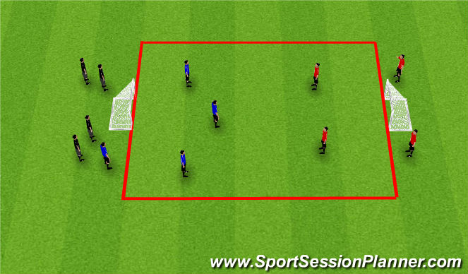 Football/Soccer Session Plan Drill (Colour): 3v2 Actvity