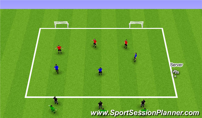 Football/Soccer Session Plan Drill (Colour): 3v3 - Defending