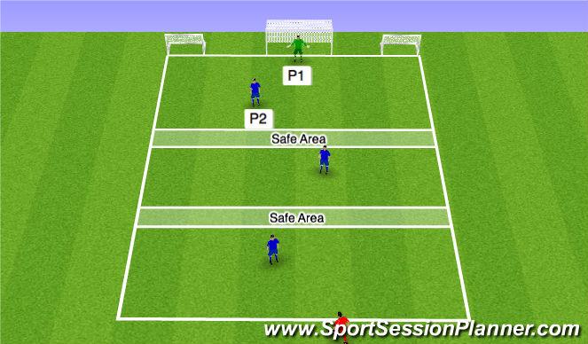 Football/Soccer Session Plan Drill (Colour): Attacking 1v1