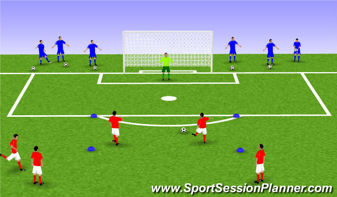 Football/Soccer Session Plan Drill (Colour): Shooting Progression 1-3