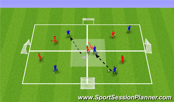 Football/Soccer Session Plan Drill (Colour): SSG 4 GOAL GAME