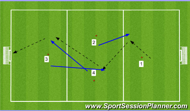 Football/Soccer Session Plan Drill (Colour): Technical Passing and movement