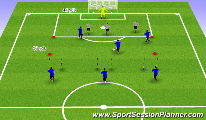 Football/Soccer Session Plan Drill (Colour): 3 v 3 transition