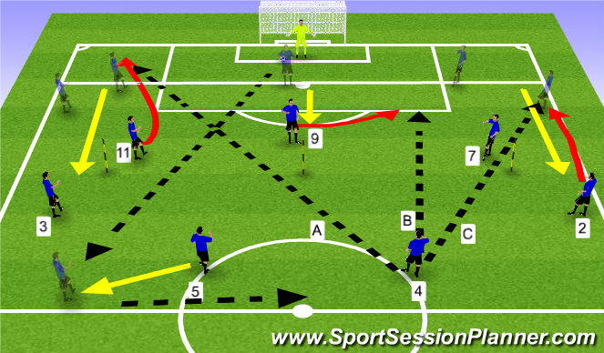 Football/Soccer Session Plan Drill (Colour): Attacking transition for width and depth