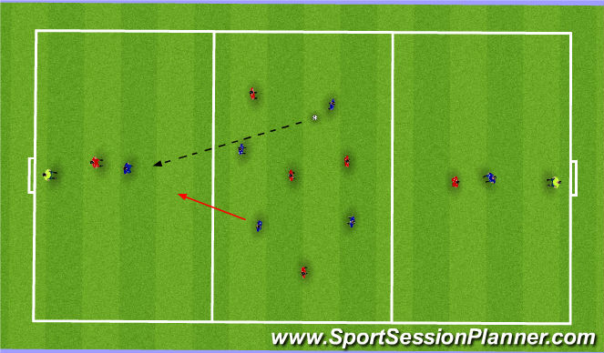 Football/Soccer Session Plan Drill (Colour): Midfield Support