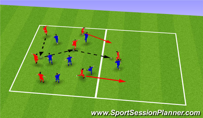 Football/Soccer Session Plan Drill (Colour): 5v5 + 2 targets