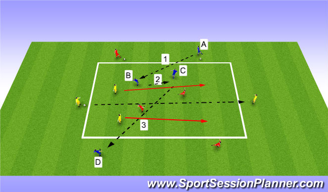 Football/Soccer Session Plan Drill (Colour): 15 min Warm-up