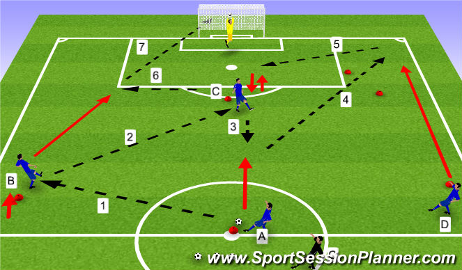 Football/Soccer Session Plan Drill (Colour): 30 min - Combination play - 4 players