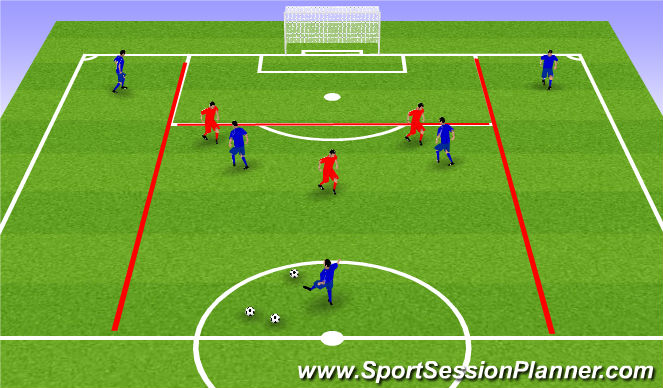Football/Soccer Session Plan Drill (Colour): 30 min-SSG