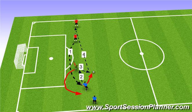 Football/Soccer Session Plan Drill (Colour): Short-Short-Long lofted pass
