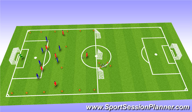 Football/Soccer Session Plan Drill (Colour): Combination play in Zone 14 using a diamond.