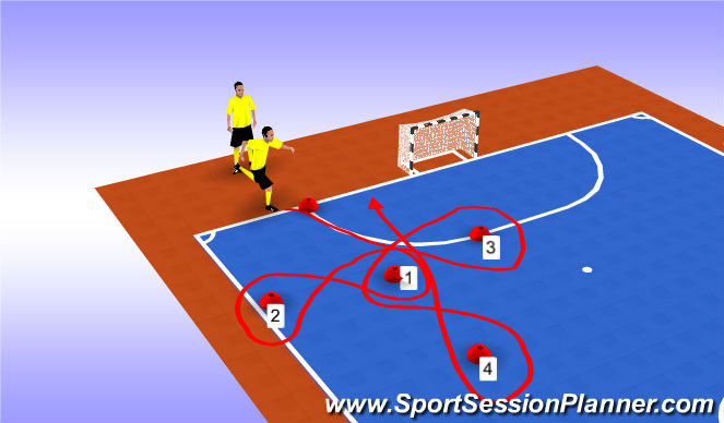 Futsal Session Plan Drill (Colour): 4 Point no Ball