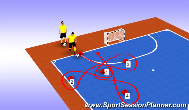 Futsal Session Plan Drill (Colour): 4 Point w/Ball