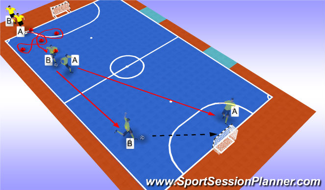 Futsal Session Plan Drill (Colour): 4 Point Segundo Pau