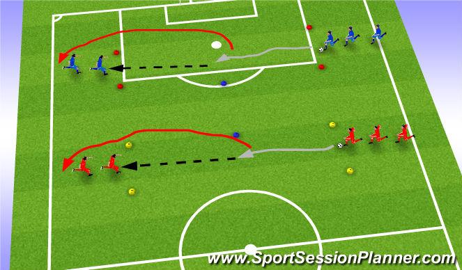 Football/Soccer Session Plan Drill (Colour): Dribbling/ Passing