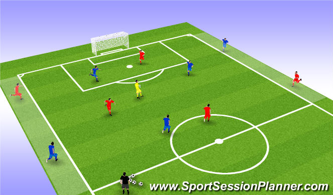 Football/Soccer Session Plan Drill (Colour): SSG with a neutral player
