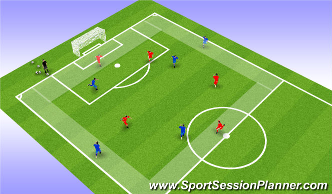 Football/Soccer Session Plan Drill (Colour): SSG with 4 end zones