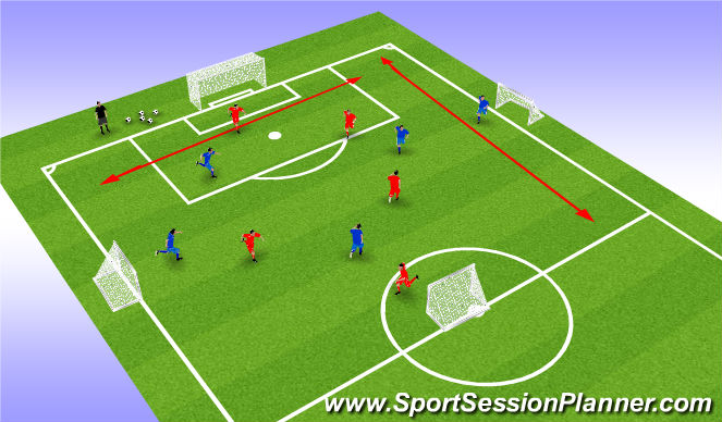 Football/Soccer Session Plan Drill (Colour): SSG with 4 goals
