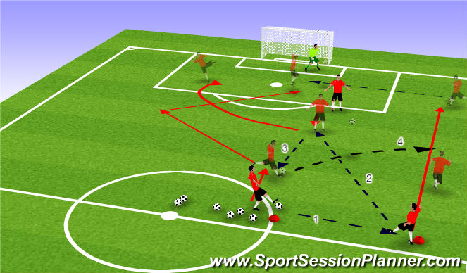 Football/Soccer Session Plan Drill (Colour): Diagnal lofted pass to winger