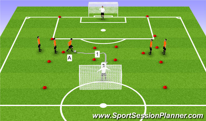 Football/Soccer Session Plan Drill (Colour): Economical Finishing Activity