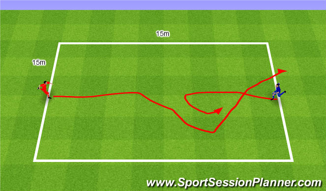 Football/Soccer Session Plan Drill (Colour): Containment Drill. Powstrzymanie.
