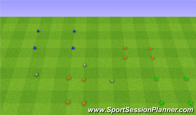 Football/Soccer Session Plan Drill (Colour): Cars. Samochody.