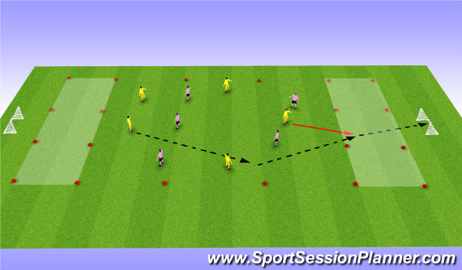 Football/Soccer Session Plan Drill (Colour): Possesion vs Penetration