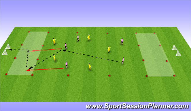 Football/Soccer Session Plan Drill (Colour): Posession vs Penetration (progression 2)