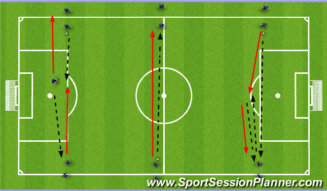 Football/Soccer Session Plan Drill (Colour): Receiving on the turn techniques
