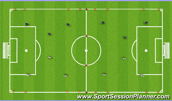 Football/Soccer Session Plan Drill (Colour): 3v3 four goal game