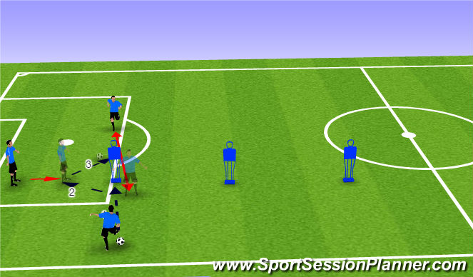 Football/Soccer Session Plan Drill (Colour): no look Flick give and go