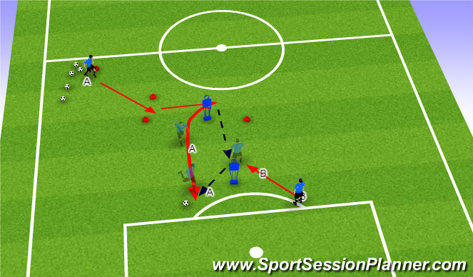 Football/Soccer Session Plan Drill (Colour): Breaking the line with disguise