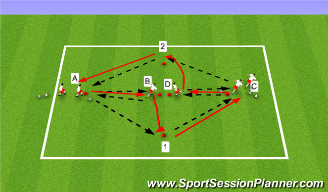 Football/Soccer Session Plan Drill (Colour): Technical-Diamond Passing
