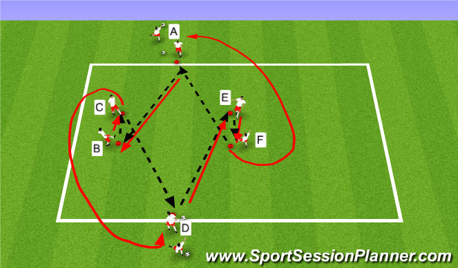 Football/Soccer Session Plan Drill (Colour): Technical - Pass and Move