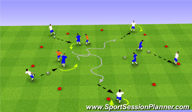 Football/Soccer Session Plan Drill (Colour): Skill Intro - Progression