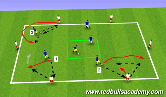Football/Soccer Session Plan Drill (Colour): Warm Up - Combinations