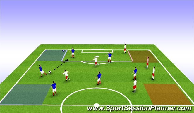 Football/Soccer Session Plan Drill (Colour): Chipping Game