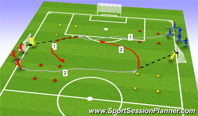 Football/Soccer Session Plan Drill (Colour): Warm up Shooting
