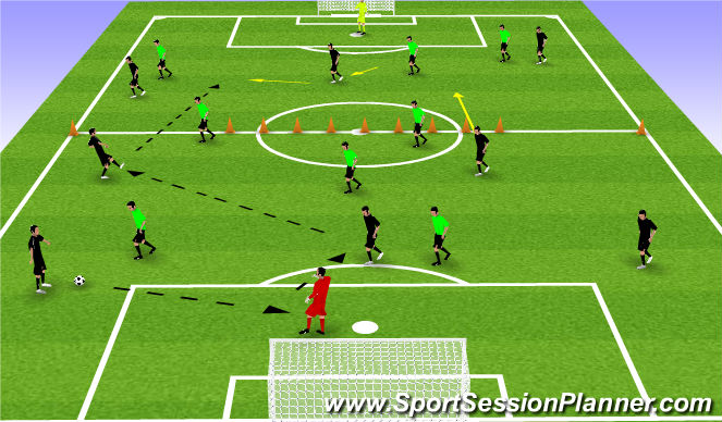 Football/Soccer Session Plan Drill (Colour): Game Related Pracitce