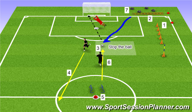 Football/Soccer Session Plan Drill (Colour): Drill #1