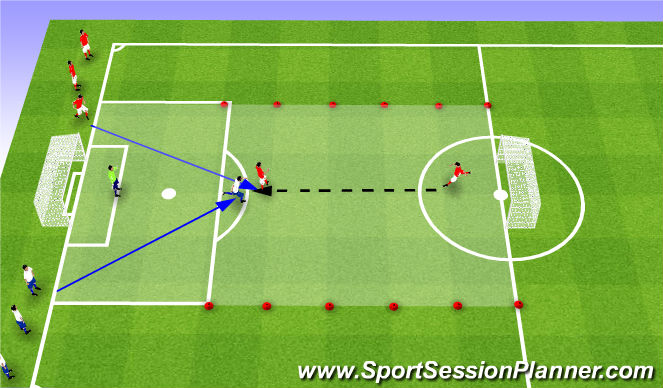 Football/Soccer Session Plan Drill (Colour): 1v1, 2v2 Shielding and turning