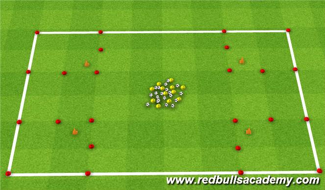 Football/Soccer Session Plan Drill (Colour): Ice Cream/Burger Shop