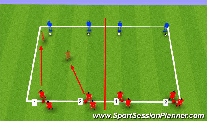 Football/Soccer Session Plan Drill (Colour): 2nd Man defending 2 attackers